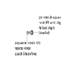 technique to finding square root